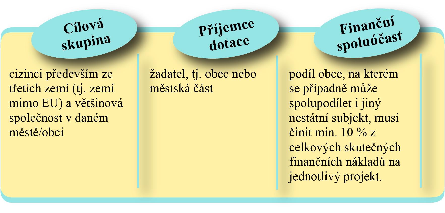 charakteristiky_projektu_1.jpg