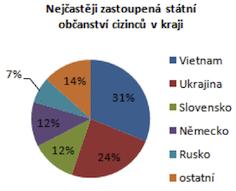 graf1_1.png