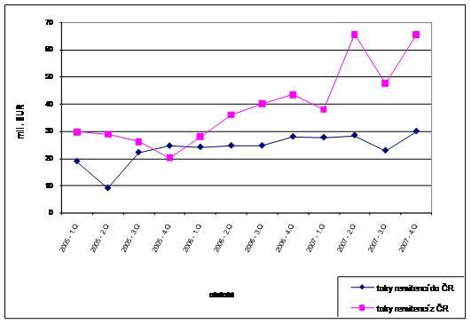 graf_1.JPG