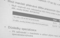 Ženy, muži a důchody v ČR po předčasných volbách 2013