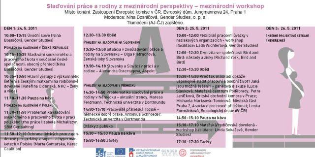Mezinárodní workshop Slaďování práce a rodiny z mezinárodní perspektivy