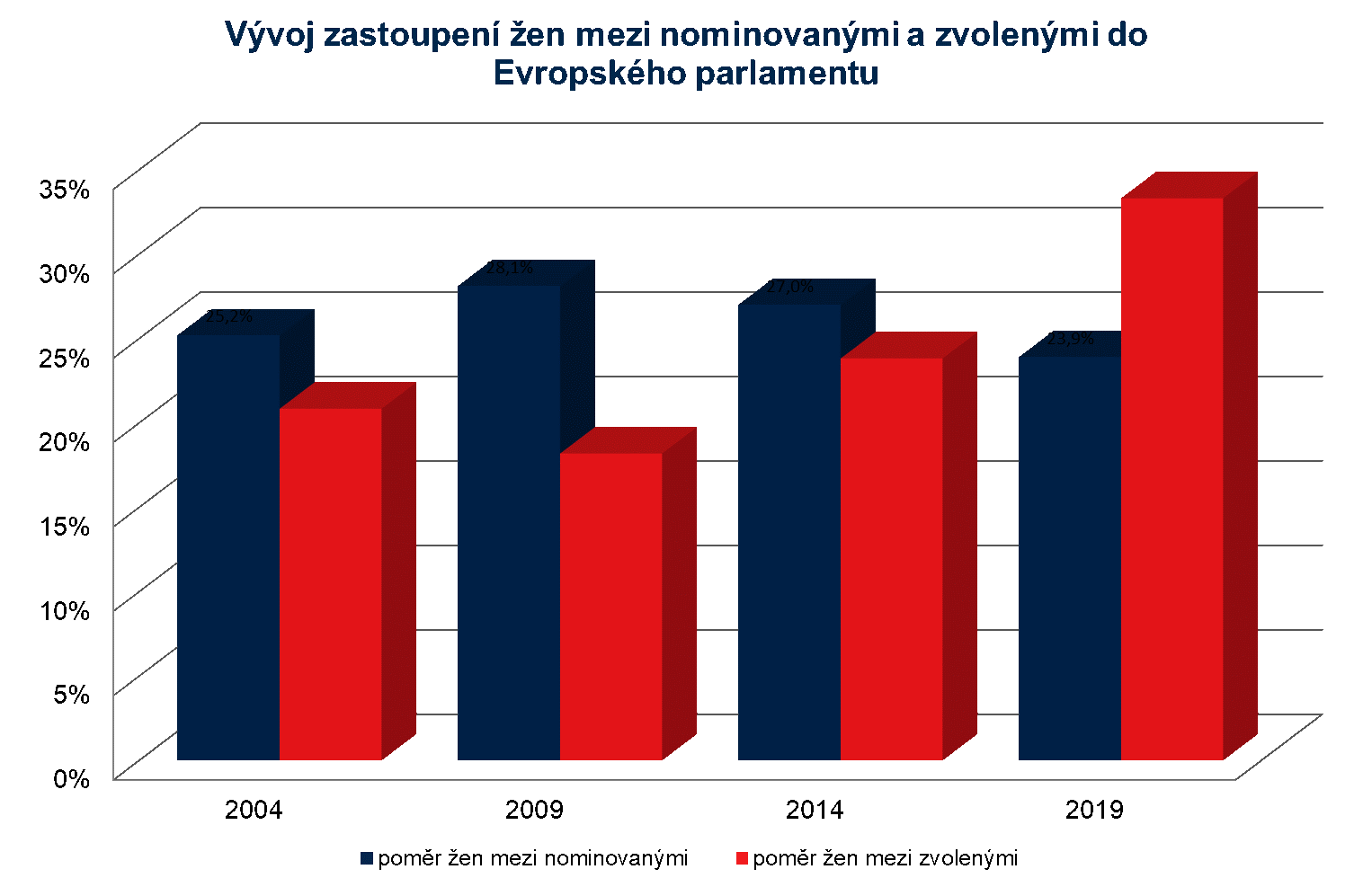 ep_vyvoj.png