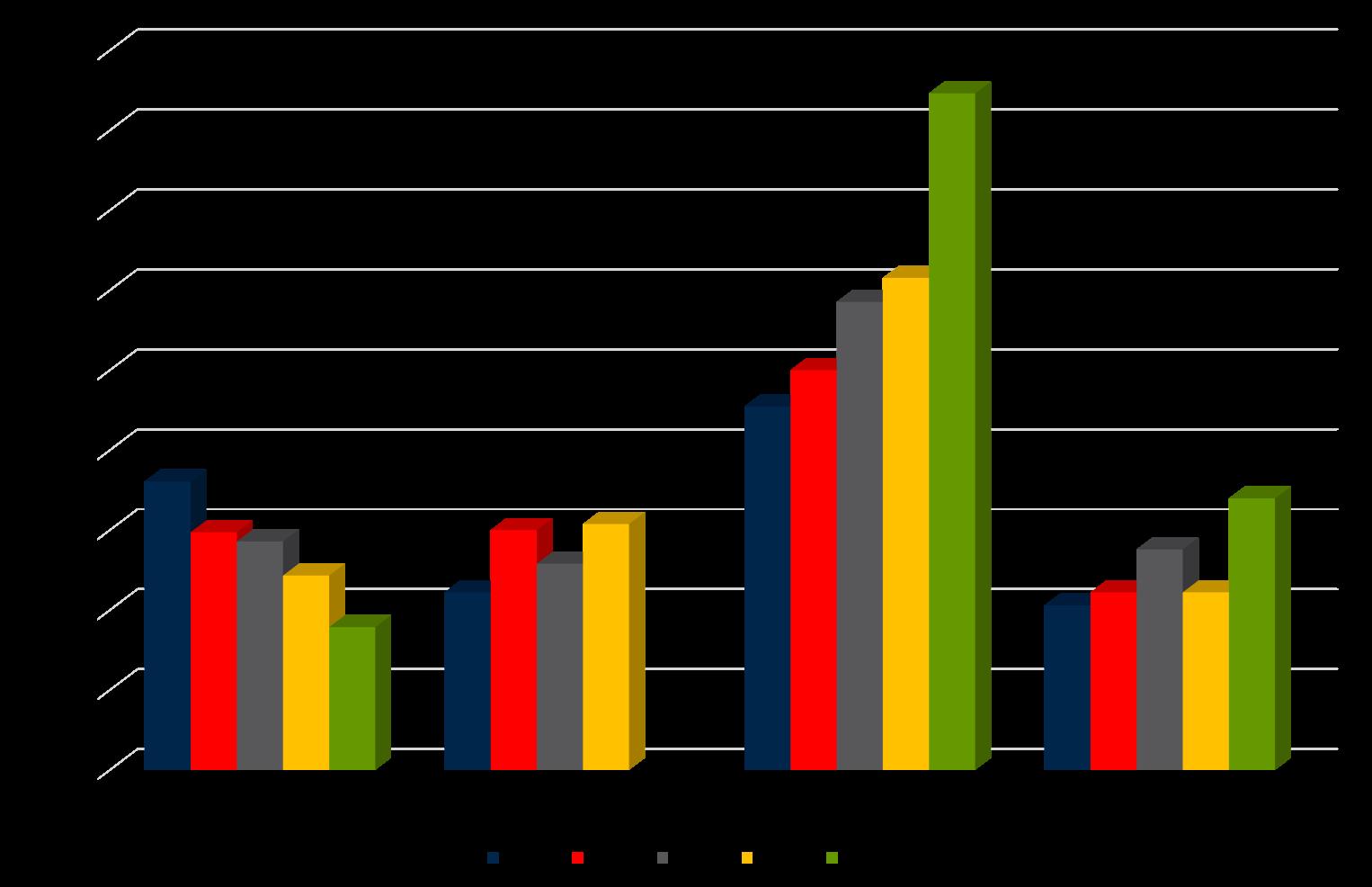 graf_clanek_psp_2010.png