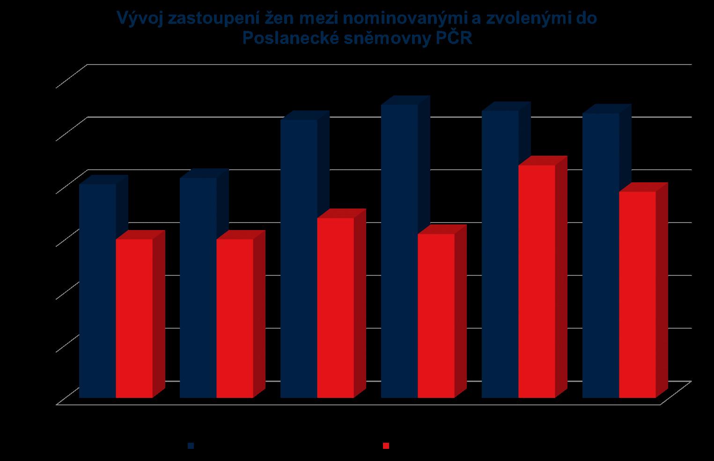 graf_psp.png