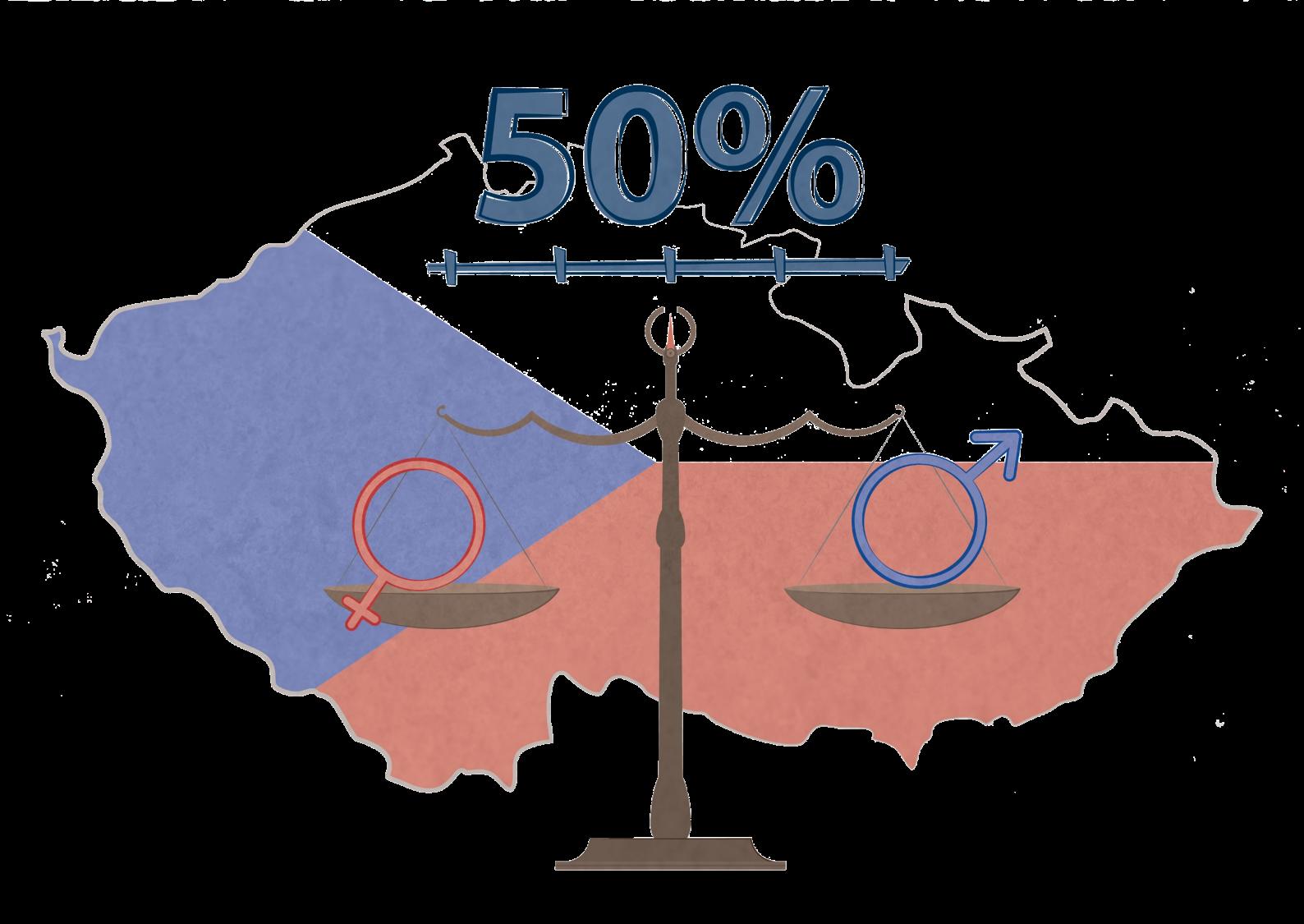 genderove-rozpoctovani-planovani.png