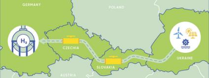 Foto: Středoevropský vodíkový koridor